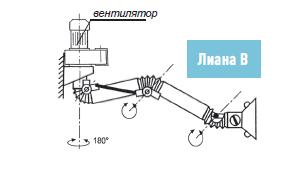Устройство Лиана 1,5У-160